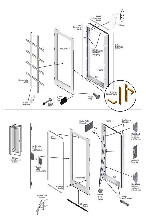 pella sliding screen door replacement engine diagram and