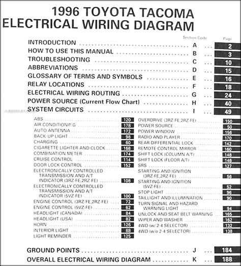 Toyota Tacoma Headlight Wiring Diagram