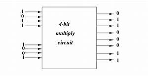 Example Input And Output Of The Multiplier Circuit