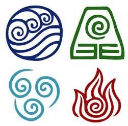Avatar Element Symbols