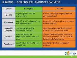 Writing Goals For English Learners