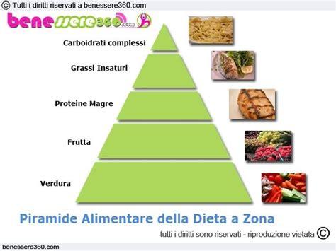 dieta  zona funziona effetti menu  esempio  calcolo