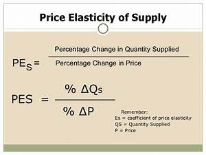 PRICE ELASTICITY OF SUPPLY WITH EXAMPLES