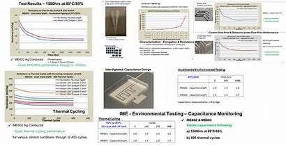 Mold Application Electronic Electronics Arrayed Virtually Anywhere