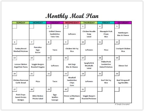 weekly meal planning printable simply unscripted
