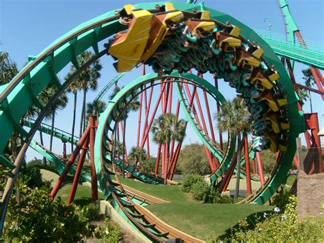 Theme Parks And Travels