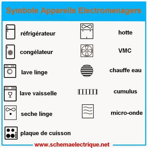 comment cuisiner avec un wok symbole electrique maison symbole schéma électrique symbole appareils de mesures symbole