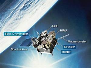 Geostationary Operational Environmental Satellite Series ...