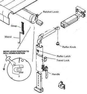 a e awning parts basic rv awning operation rv basics