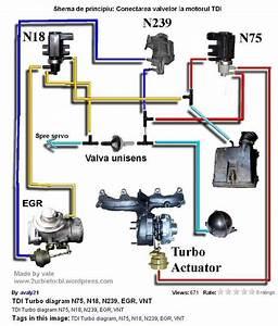 Image Result For Turbocharger Boost Control Position Sensor