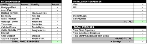 Personal Budget Excel Spreadsheets