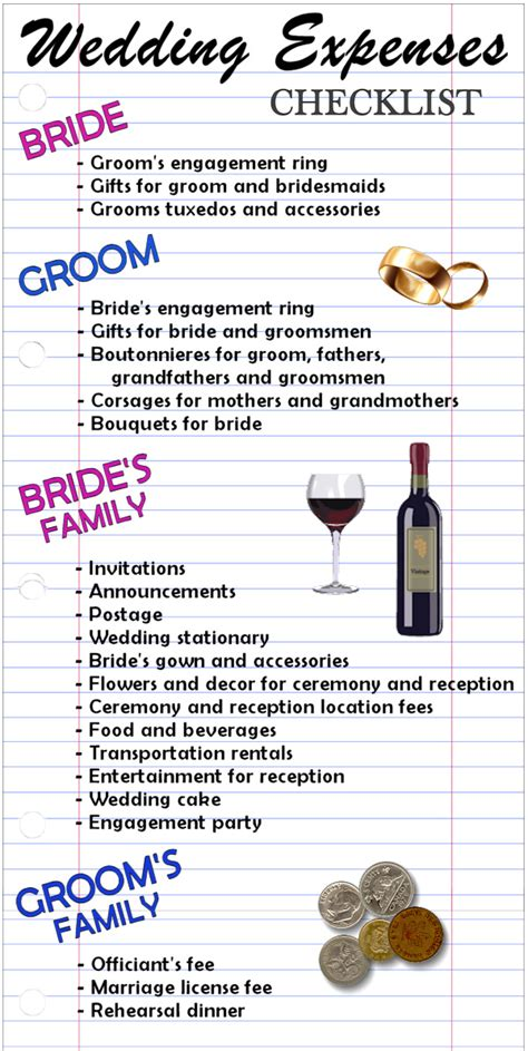 who pays for the wedding wedding expenses checklist wedding favors unlimited bridal planning advice blogwedding