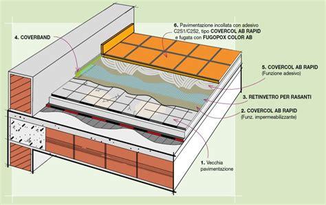 impermeabilizzazione terrazzi senza demolizione dettaglio stratigrafia rifacimento di terrazze senza