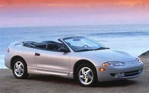 Used 1996 Mitsubishi Eclipse Spyder Pricing  U0026 Features