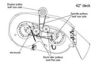 belt diagram for a master cut 12 horsepower 38 quot cut fixya