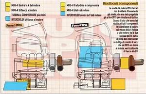 Renault Engine Schematics Html