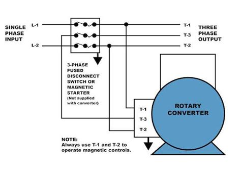 Plant Engineering How Properly Operate Three Phase