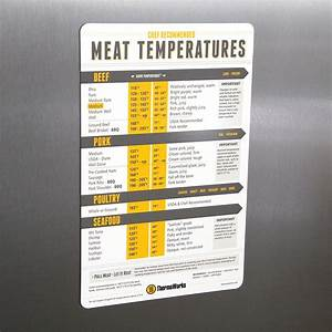 Thermoworks Magnetic Meat Temperature Guide