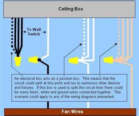 ceiling fan wiring circuit style