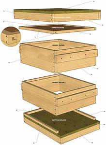 How To Build A Better Beehive