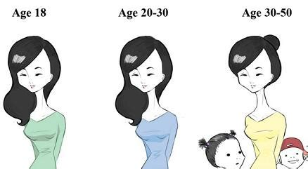 Asian Lady Aging Meme - the glade 4 0 view topic 43 year old asian woman who doesn t age