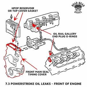 7 3 Liter Diesel Engine Diagram