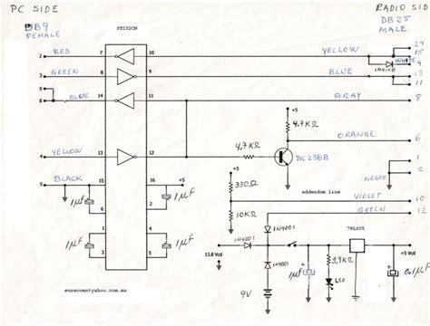 solucionado como configurar radios motorola pro   sin display yoreparo
