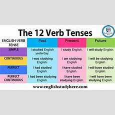 The 12 Verb Tenses  English Study Here