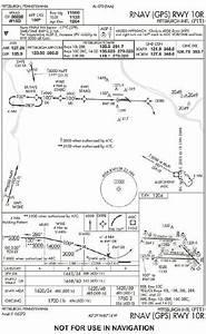 Navigation Avionics