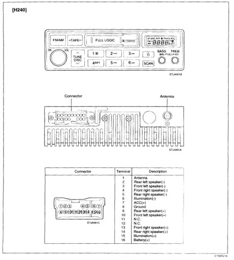 audio wiring diagram 2005 hyundai elantra wiring diagram