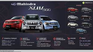 All You Need to Know about the Mahindra XUV500