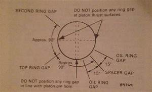 Godsakes Ring Orientation - Honda-tech
