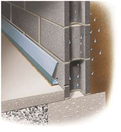 DIY Basement Waterproofing Systems