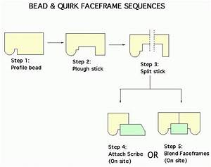 Beaded Face Frame and Scribing Stick Trick