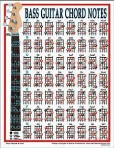 Bass Chords Image