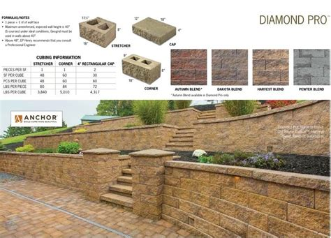 cost of retaining wall blocks 17 best ideas about retaining wall cost on pinterest diy retaining wall garden retaining wall