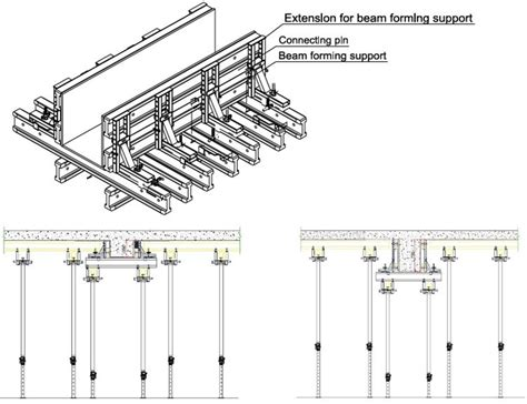 plastic wall beam forming cl zolo formwork