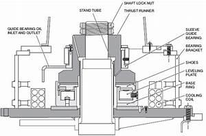 Westinghouse Dryer Repair Manual Ld505eb Motor Bracket