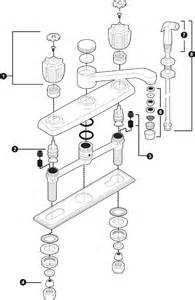 how to disassemble moen kitchen faucet moen kitchen faucets repair parts faucets reviews
