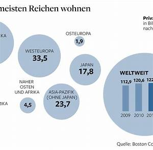 Wohnen In Deutschland : global wealth report 2012 in deutschland steigt zahl der million rshaushalte welt ~ Markanthonyermac.com Haus und Dekorationen