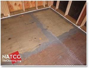 floor leveling compound over tile blitz blog With best floor leveler for plywood