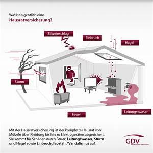 Hausratversicherung Was Zahlt Sie : welche versicherung zahlt bei starkregen sturm ~ Michelbontemps.com Haus und Dekorationen