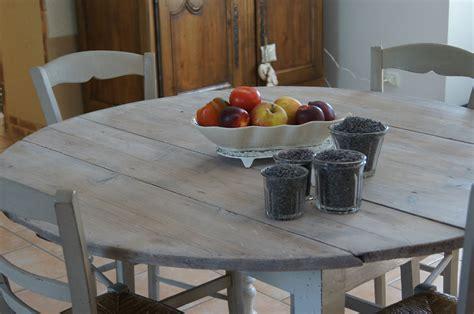 comment peindre une cuisine en bois awesome repeindre une table ideas transformatorio us avec