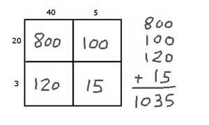 New Math Multiplication Method