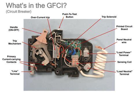 What Are The Benefits Circuit Breaker Panel Vero