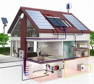 Welche Heizung Für Einfamilienhaus : regenerative energie aloys steffes sanit r installation gmbh ~ Sanjose-hotels-ca.com Haus und Dekorationen