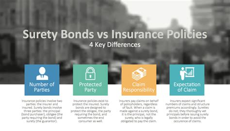 Surety Bonds Vs Insurance Policy What's The Difference?. Thyroid Cancer Treatment Options. Colleges That Offer Library Science Degrees. Hair Removal Laser Chicago Weber Kettle Mods. Determine Target Market Cost Of Dodge Avenger. Discount Online Stock Trading. Top Rated Online Universities. Online College Washington Mcse Online Courses. Computer Programmer Courses Form Nevada Llc