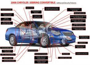 2008-2010 Chrysler Sebring Convertible cars