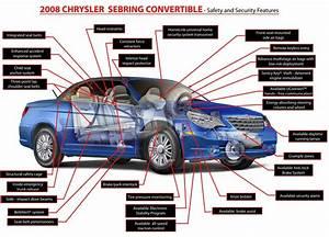 Wiring Diagram  34 2008 Chrysler Sebring Convertible Parts