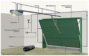 Moteur Porte Garage : moteur electrique pour porte de garage moteur electrique ~ Edinachiropracticcenter.com Idées de Décoration